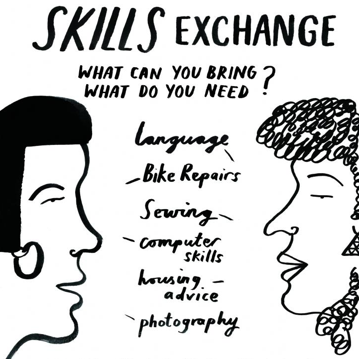 Skills Exchange Poster. Image credit: The People's Bureau.